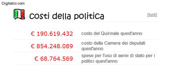 Statistiche sull'Italia in tempo reale! Ecco quanto costa la politica italiana!