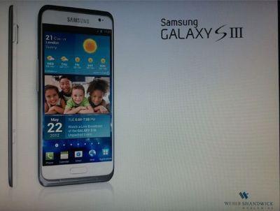 Il nuovo Samsung Galaxy S3